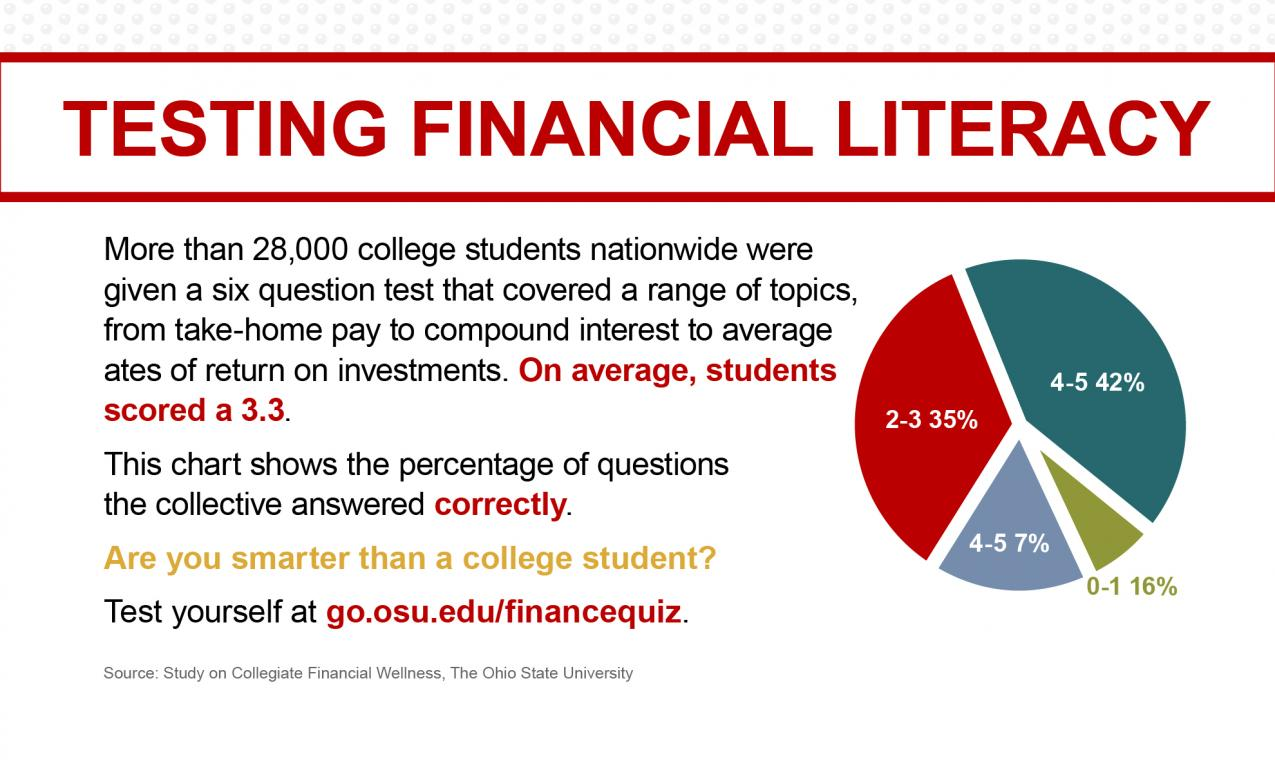 Student Financial Wellness, The Ohio State University